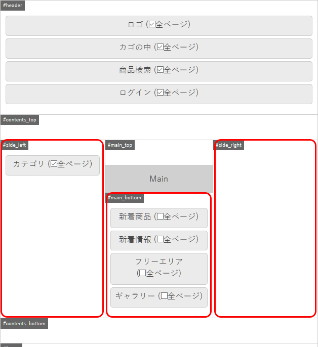 ECCUBE3ページレイアウト編集2カラム配置